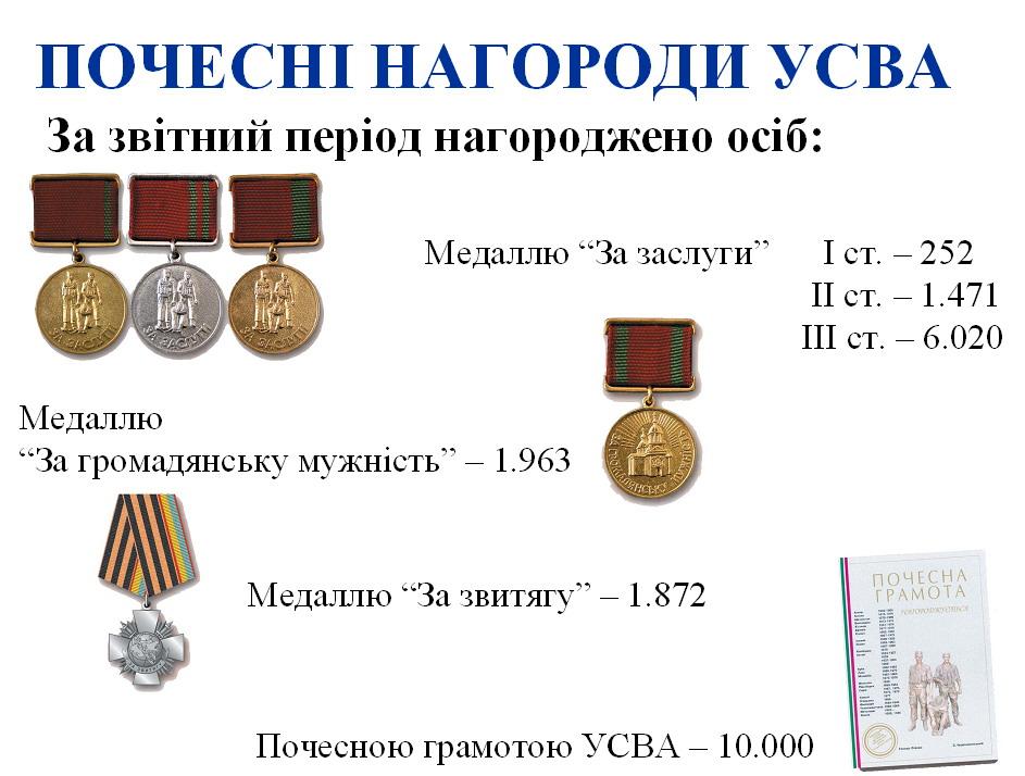 нагороди